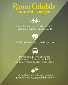 guida ciclisti infografica